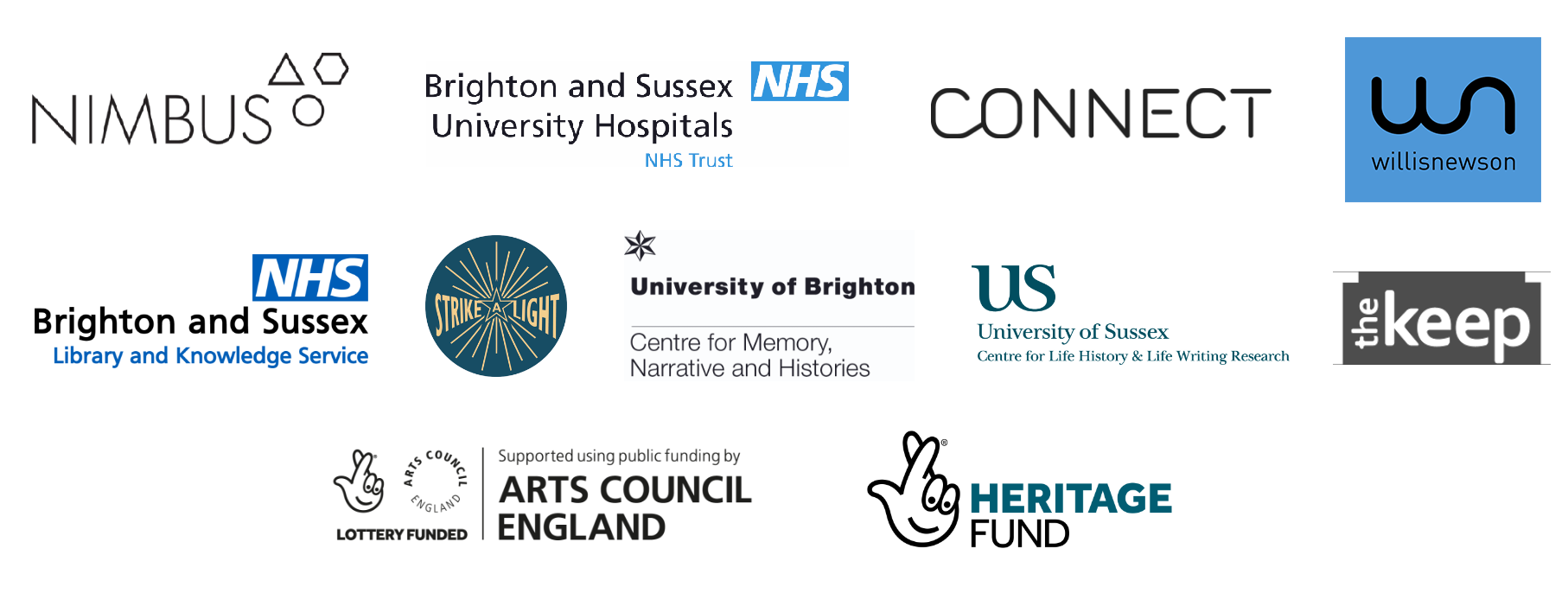 A graphic showing our supporters and partners, who are: NIMBUS, Brighton and Sussex University Hospitals, Connect, Willis Newson, Brighton and Sussex Library and Knowledge Service, Strike Light, University of Brighton Centre for Memory Narrative and Histories, University of Sussex, The Keep, Arts Council England, Heritage Fund